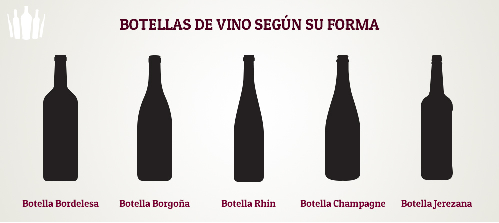 botellas_forma