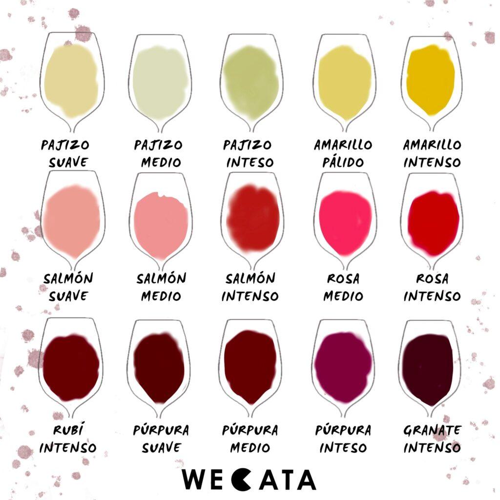 Tonos del vino